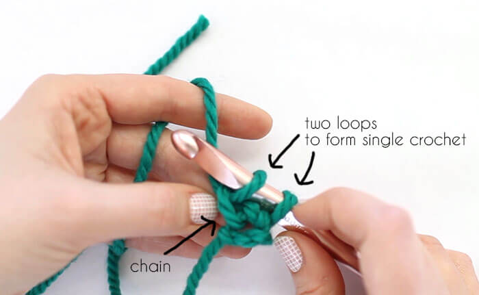 How to Crochet the Foundation Single Crochet and why you will love it!